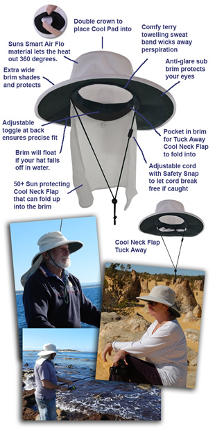 The Great Outdoors Cool Hat gives you the best protection from the ... 8fd0aa8cb11